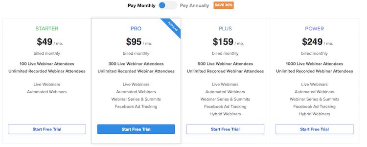 Webinar Ninja Pricing Monthly Plan | Root Nutrition